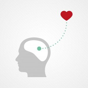 Emotional intelligence, brain-heart connection