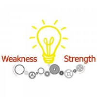 Strengths Coaching Increases a Leader's Energy and Performance