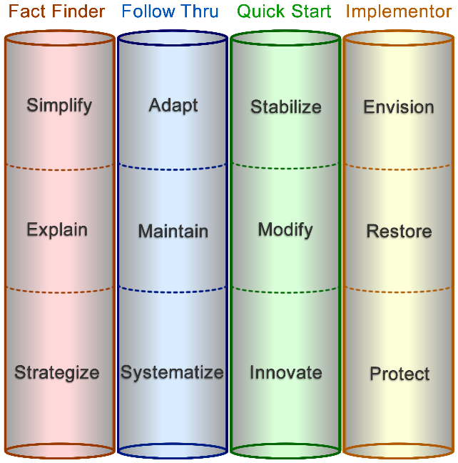 Why innate energy matters
