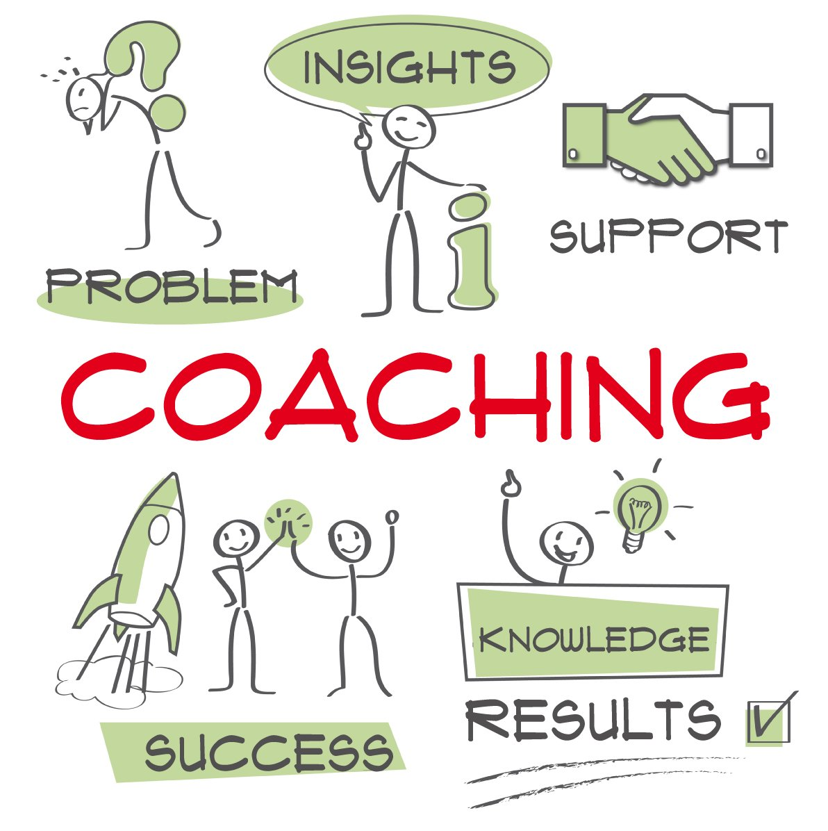 How Does Leadership Coaching Work, Anyway?